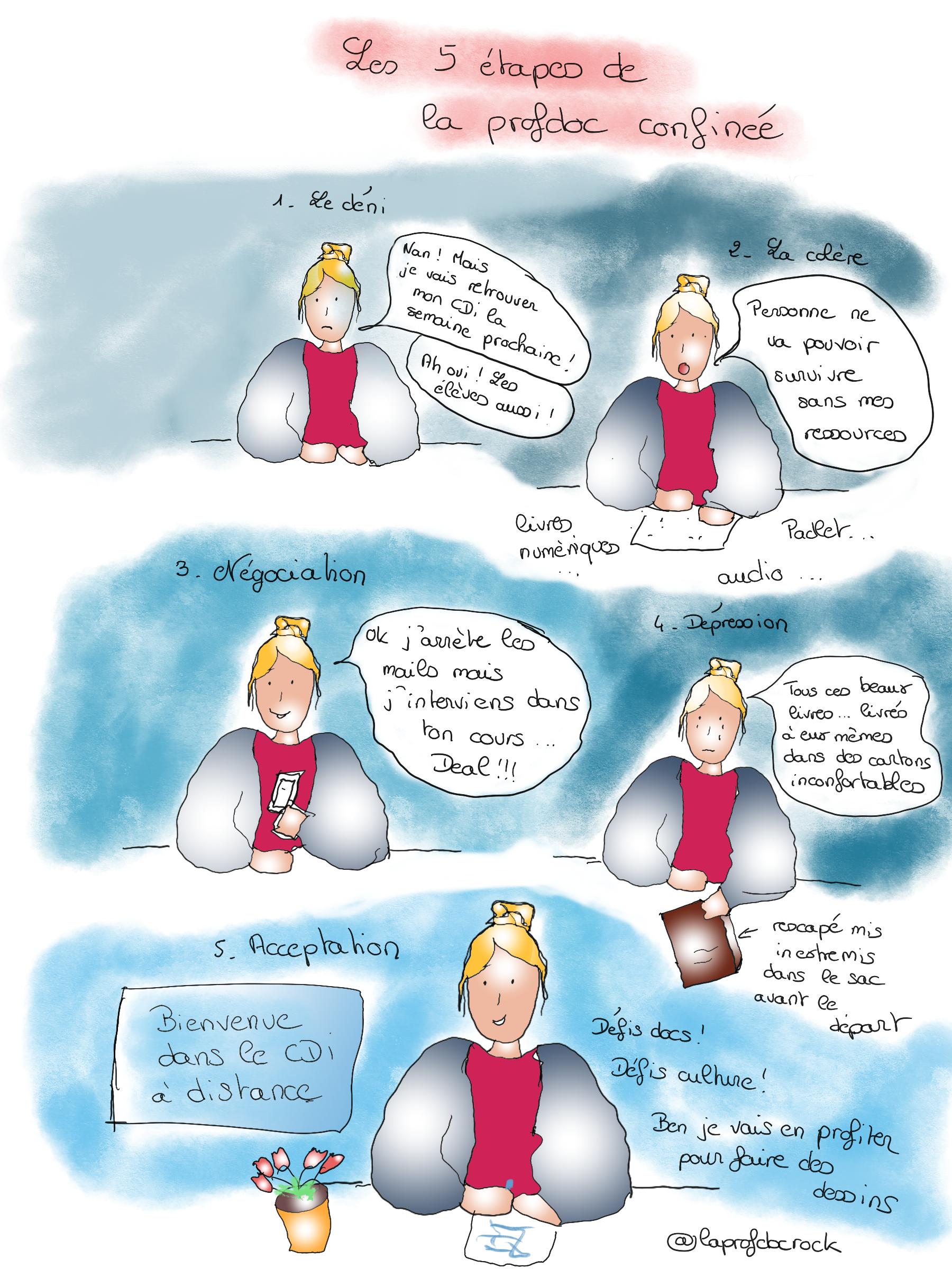 Les 5 étapes de la profdoc confinée