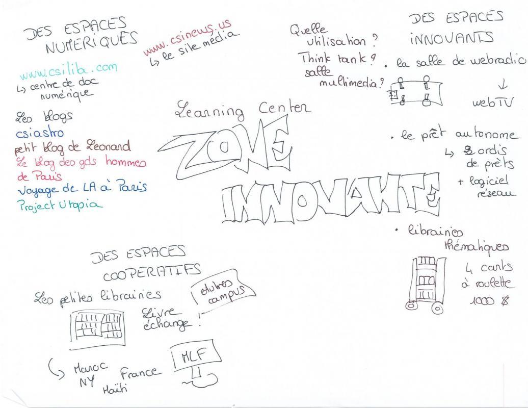 Cdi zone innovante