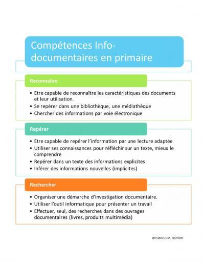 Competences emi primaire