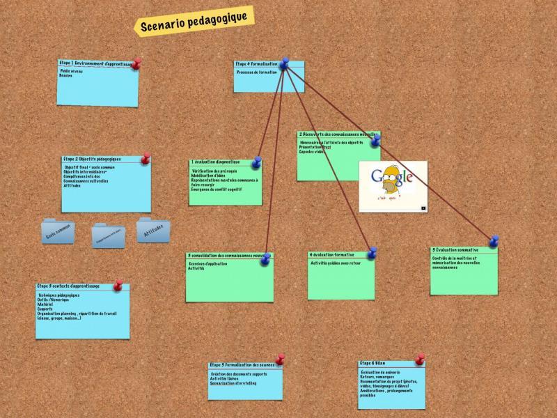 Scenario pedagogique 1
