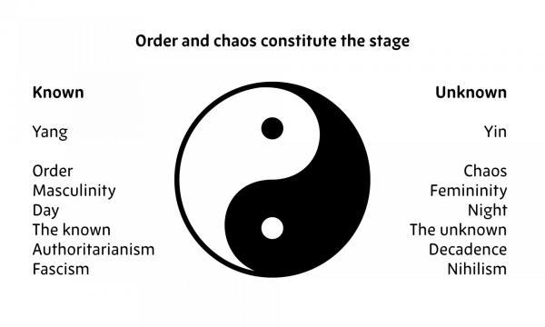Yin yang order chaos